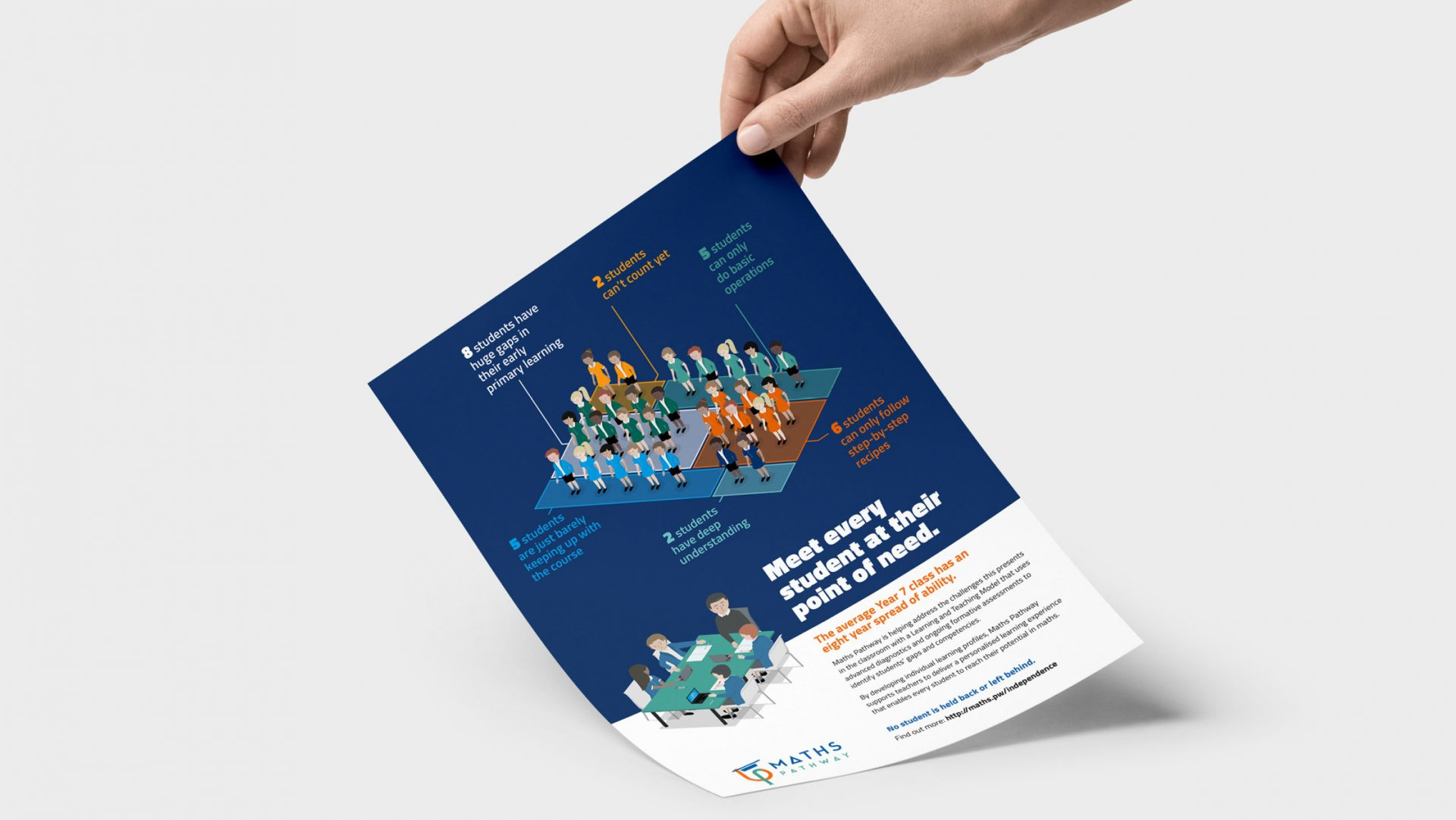 Flyer design for Maths Pathway